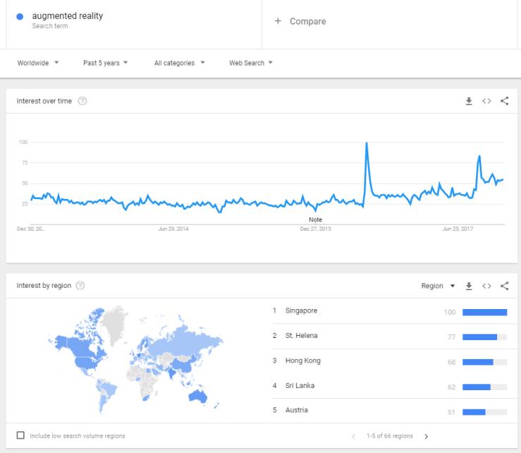 """Búsquedas de """"augmented reality"""" en el mundo (Fuente: Google Trends)"""