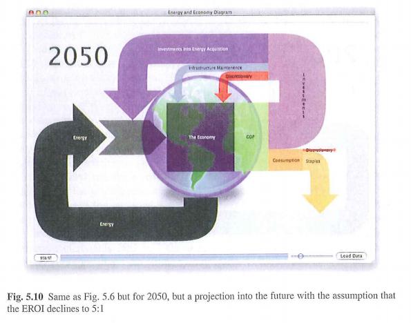 Energía y economía en el 2050 (Fuente: http://www.esf.edu/efb/hall/documents/20080905145802141_000.pdf)