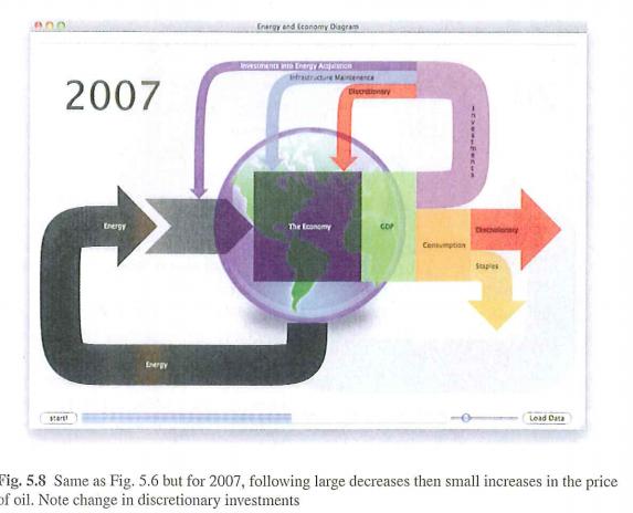 Energía y economía en el 2007 (Fuente: http://www.esf.edu/efb/hall/documents/20080905145802141_000.pdf)